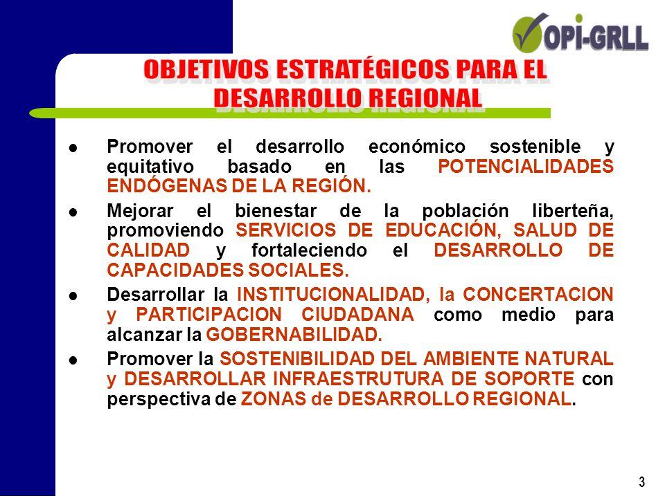 3 Promover el desarrollo económico sostenible y equitativo basado en las POTENCIALIDADES ENDÓGENAS DE LA REGIÓN. Mejorar el bienestar de la población
