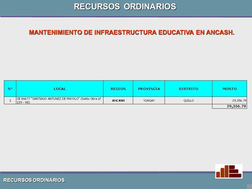 RECURSOS ORDINARIOS MANTENIMIENTO DE INFRAESTRUCTURA EDUCATIVA EN ANCASH. RECURSOS ORDINARIOS