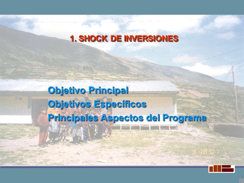Objetivo Principal Objetivos Específicos Principales Aspectos del Programa Objetivo Principal Objetivos Específicos Principales Aspectos del Programa 1.