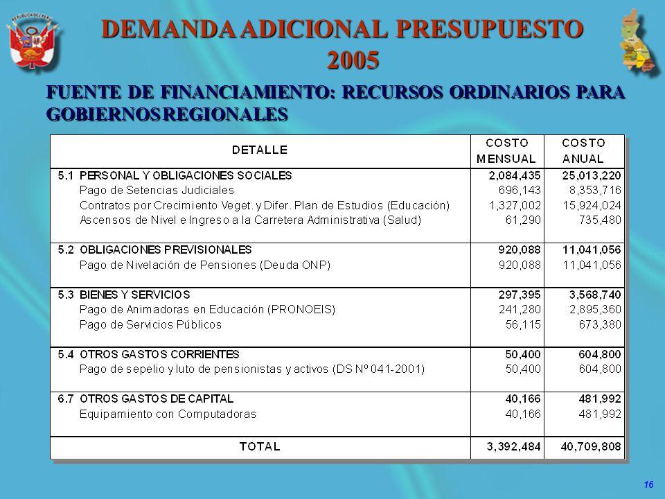 16 DEMANDA ADICIONAL PRESUPUESTO 2005 FUENTE DE FINANCIAMIENTO: RECURSOS ORDINARIOS PARA GOBIERNOS REGIONALES