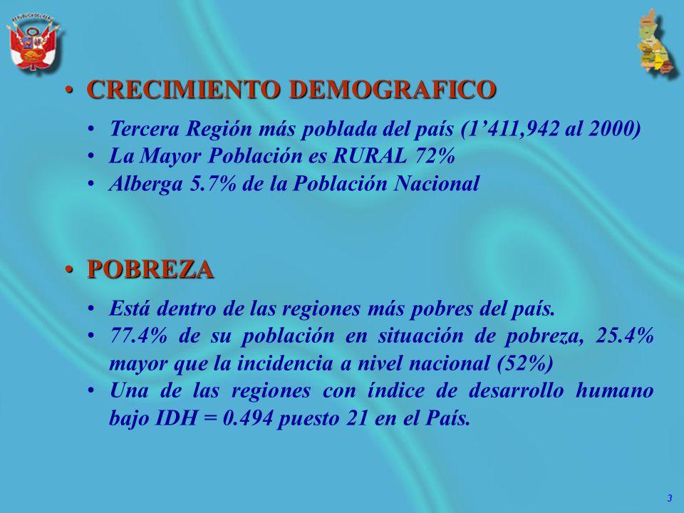 14 PRESUPUESTO ASIGNADO EJERCICIO FISCAL 2005