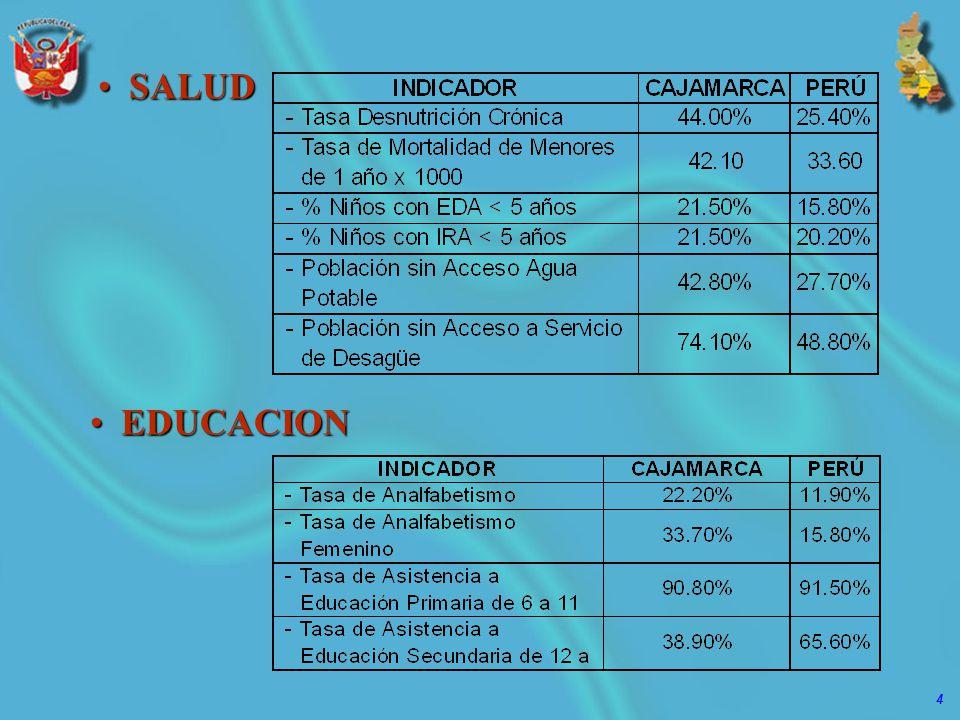 4 SALUDSALUD EDUCACIONEDUCACION