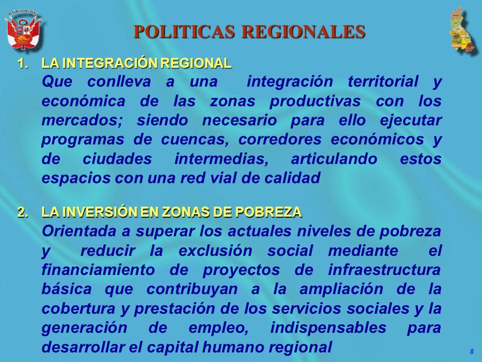 8 POLITICAS REGIONALES 1.LA INTEGRACIÓN REGIONAL Que conlleva a una integración territorial y económica de las zonas productivas con los mercados; siendo necesario para ello ejecutar programas de cuencas, corredores económicos y de ciudades intermedias, articulando estos espacios con una red vial de calidad 2.LA INVERSIÓN EN ZONAS DE POBREZA Orientada a superar los actuales niveles de pobreza y reducir la exclusión social mediante el financiamiento de proyectos de infraestructura básica que contribuyan a la ampliación de la cobertura y prestación de los servicios sociales y la generación de empleo, indispensables para desarrollar el capital humano regional