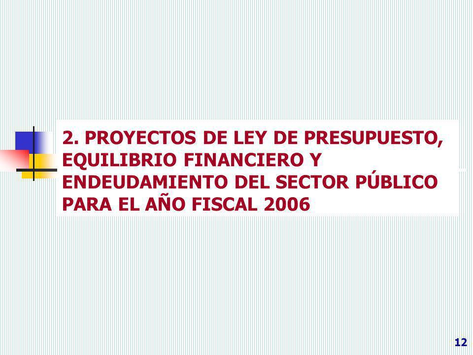 2. PROYECTOS DE LEY DE PRESUPUESTO, EQUILIBRIO FINANCIERO Y ENDEUDAMIENTO DEL SECTOR PÚBLICO PARA EL AÑO FISCAL 2006 12