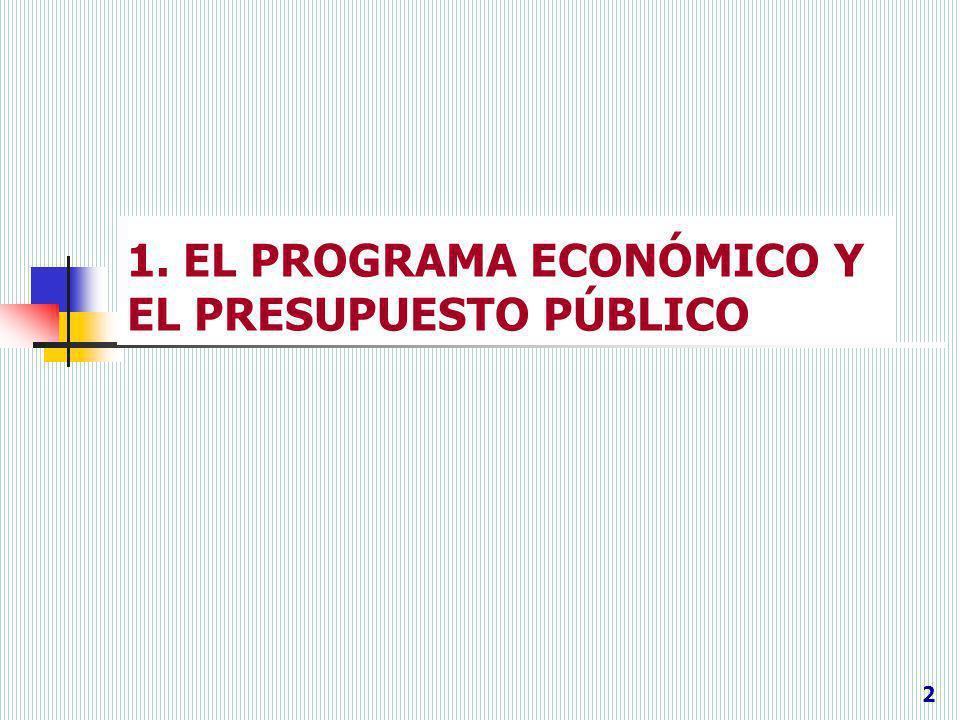 1. EL PROGRAMA ECONÓMICO Y EL PRESUPUESTO PÚBLICO 2