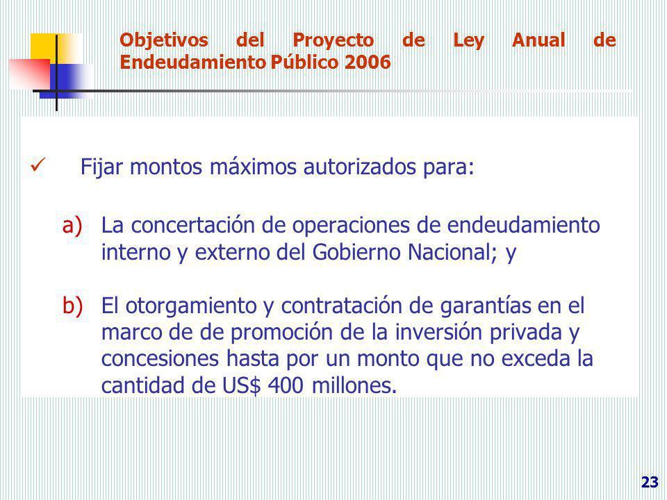 Objetivos del Proyecto de Ley Anual de Endeudamiento Público 2006 Fijar montos máximos autorizados para: a)La concertación de operaciones de endeudami