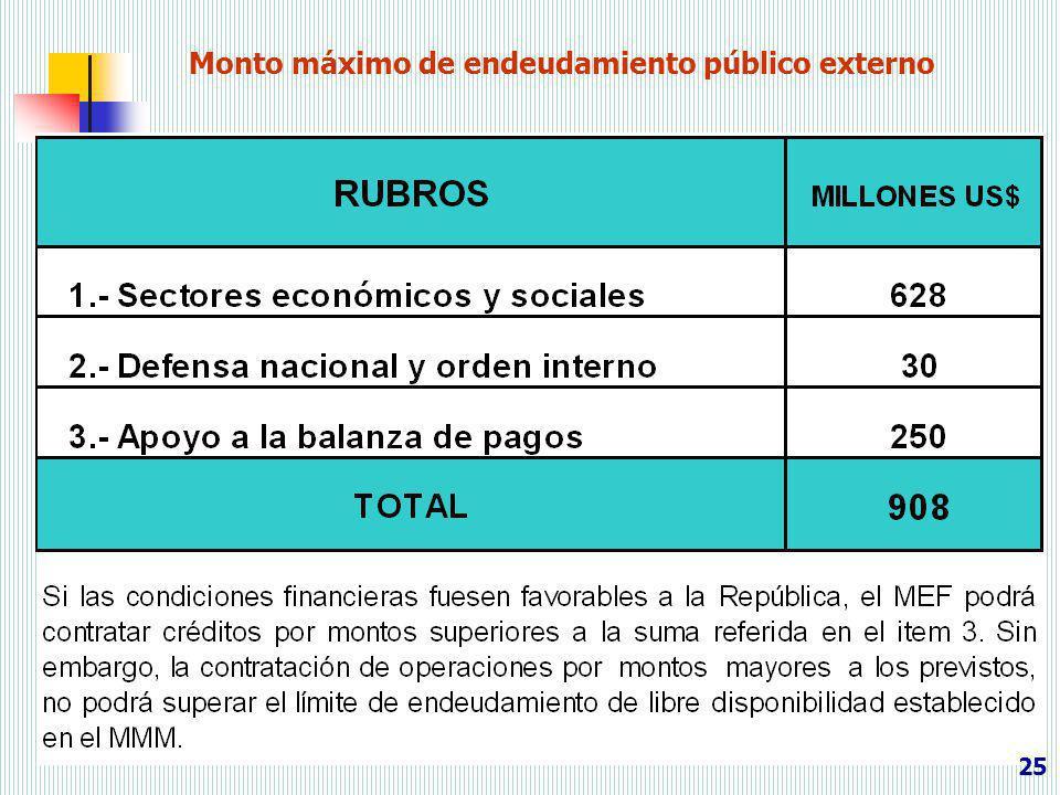 Monto máximo de endeudamiento público externo 25