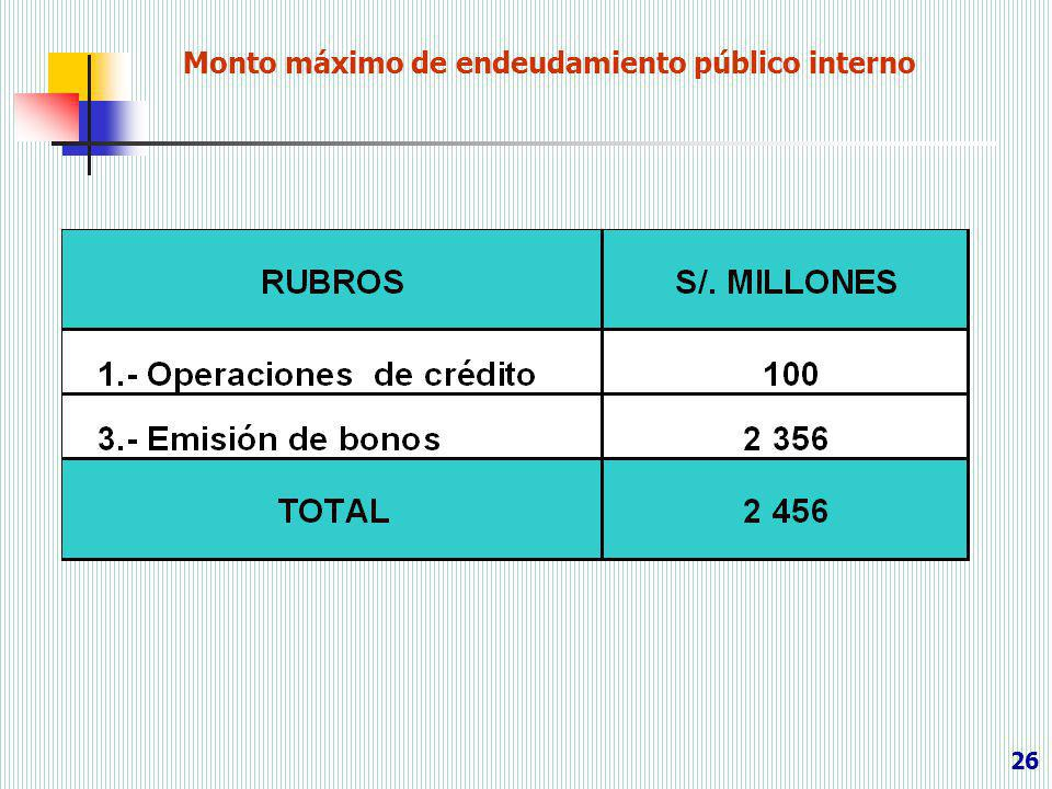 Monto máximo de endeudamiento público interno 26