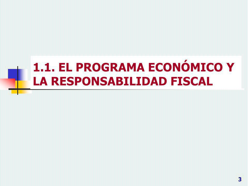 1.1. EL PROGRAMA ECONÓMICO Y LA RESPONSABILIDAD FISCAL 3