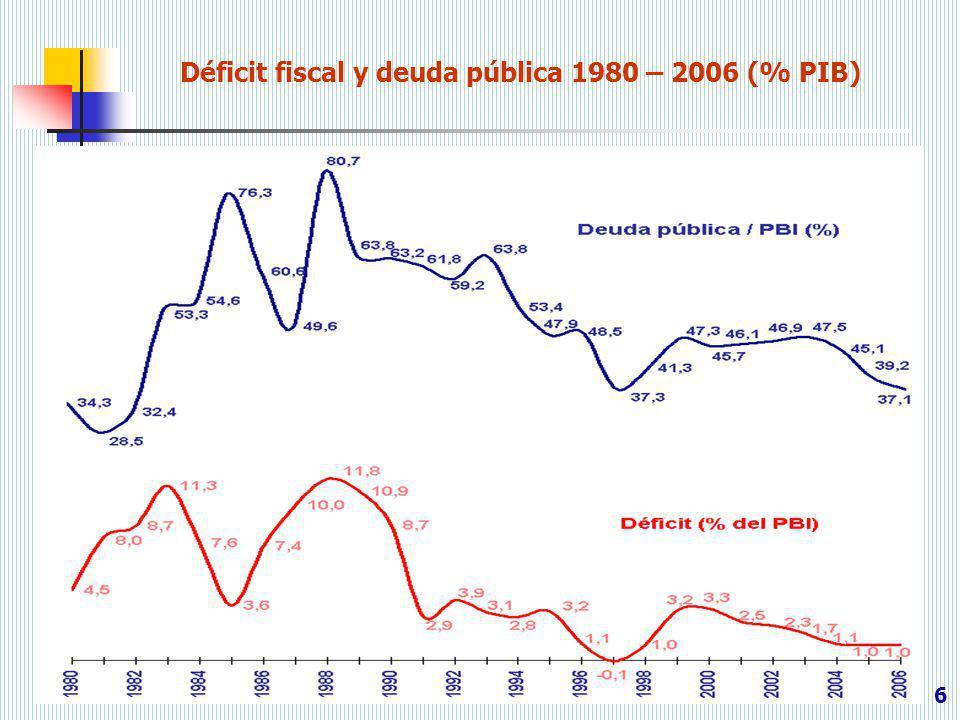 Déficit fiscal y deuda pública 1980 – 2006 (% PIB) 6