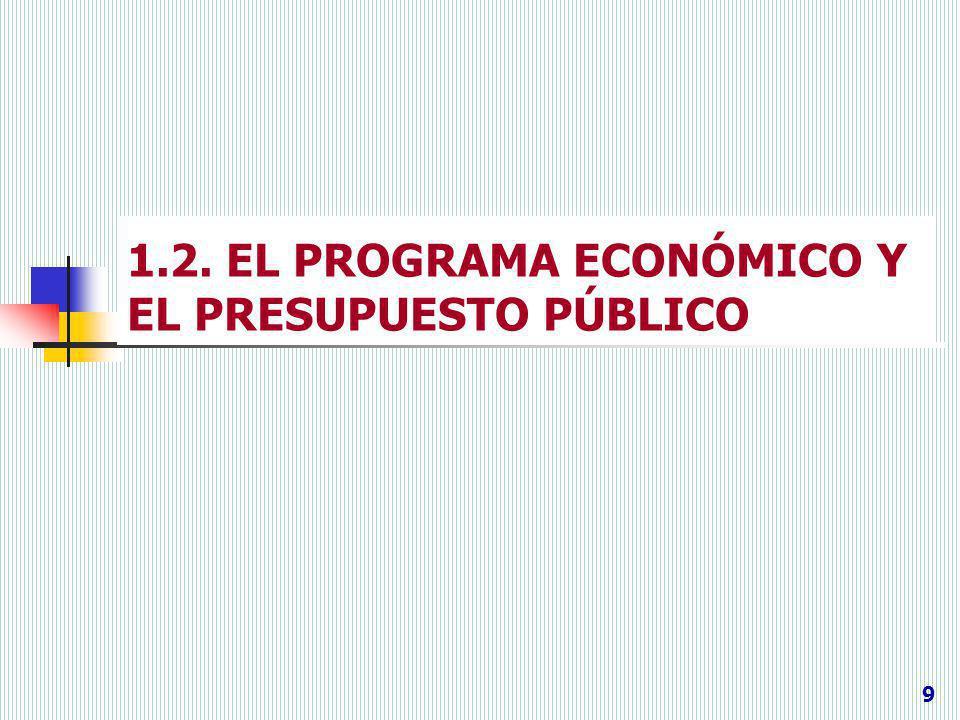 1.2. EL PROGRAMA ECONÓMICO Y EL PRESUPUESTO PÚBLICO 9