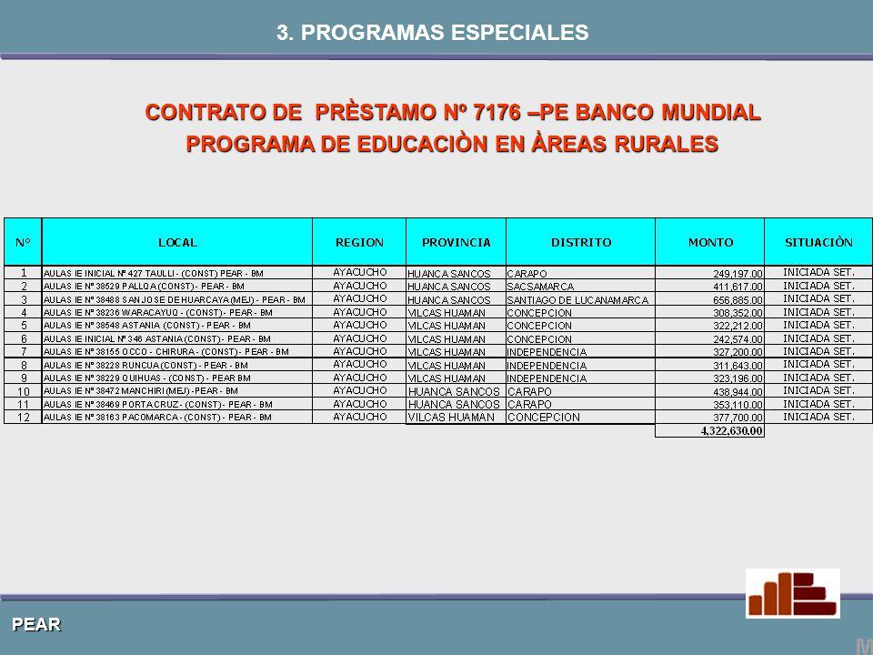 PEAR CONTRATO DE PRÈSTAMO Nº 7176 –PE BANCO MUNDIAL PROGRAMA DE EDUCACIÒN EN ÀREAS RURALES 3. PROGRAMAS ESPECIALES