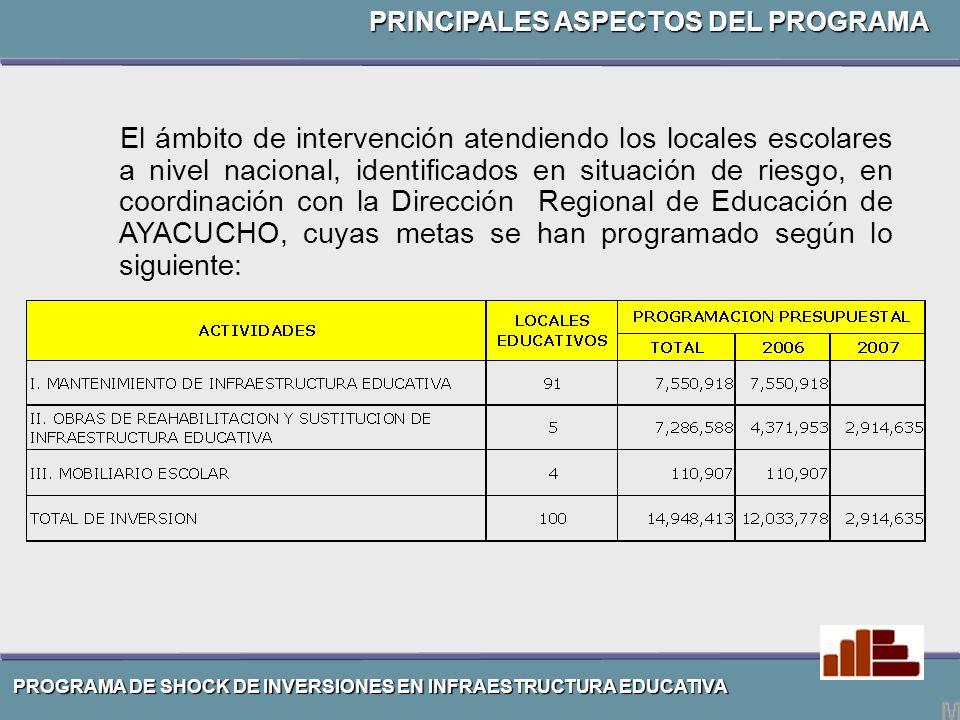 MANTENIMIENTO DE INFRAESTRUCTURA EDUCATIVA EN AYACUCHO.