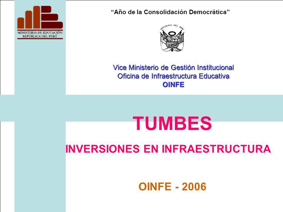 Año de la Consolidación Democrática TUMBES INVERSIONES EN INFRAESTRUCTURA OINFE - 2006 Vice Ministerio de Gestión Institucional Oficina de Infraestructura Educativa OINFE