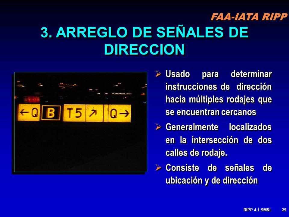 FAA-IATA RIPP RIPP 4.1 SM&L28 Identifica la designación de pistas que se interceptan con calles de rodaje. Cada designador esta acompañada de una flec