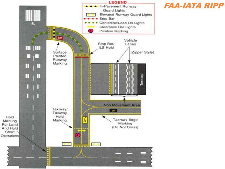 9 A 9 9-APCH ILS Pista 9 con un punto de espera marcado y señalizado en un punto de área critica de ILS que cruzan el corredor de salidas y llegadas F