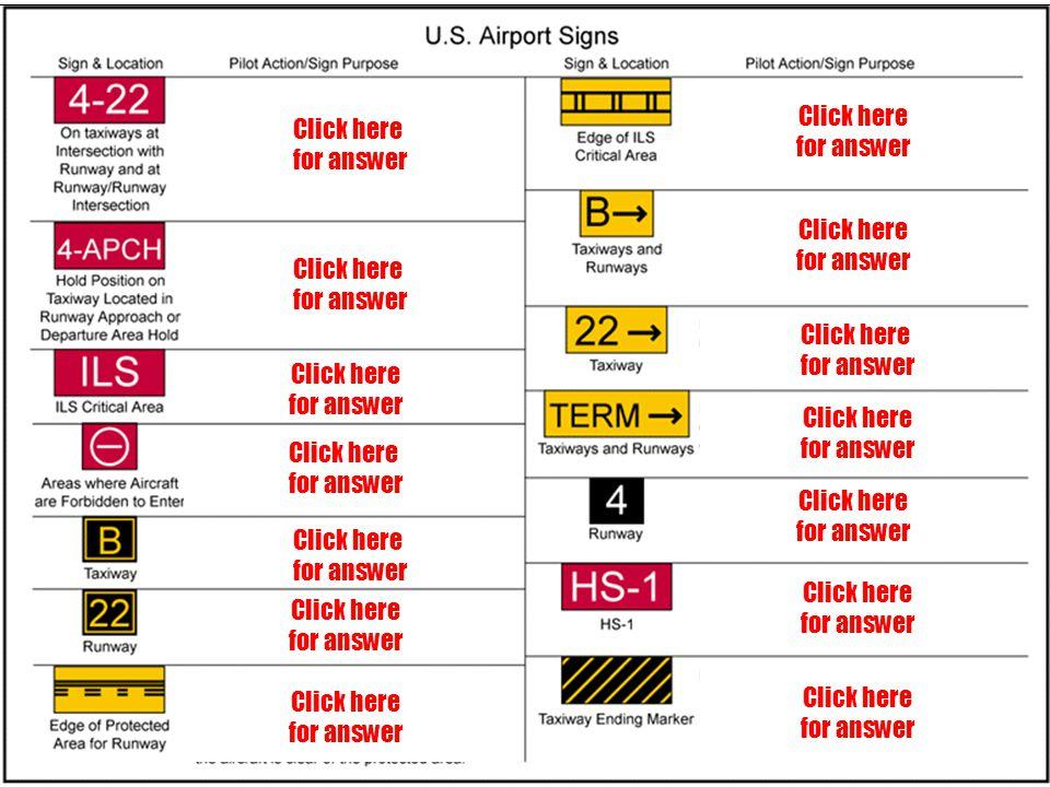 FAA-IATA RIPP RIPP 4.1 SM&L88 Quiz de señales de Aeropuertos Aeropuertos Quiz de señales de Aeropuertos Aeropuertos