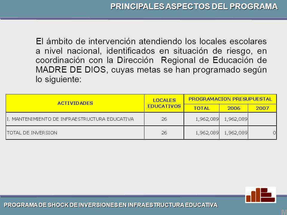 MANTENIMIENTO DE INFRAESTRUCTURA EDUCATIVA EN MADRE DE DIOS.