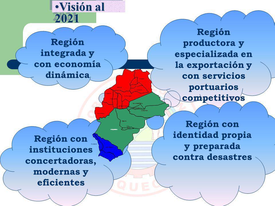 Visión al 2021Visión al 2021 Región productora y especializada en la exportación y con servicios portuarios competitivos Región integrada y con econom