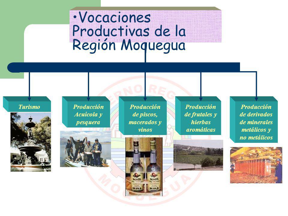 Vocaciones Productivas de la Región Moquegua Producción de frutales y hierbas aromáticas Producción de piscos, macerados y vinos Producción Acuícola y