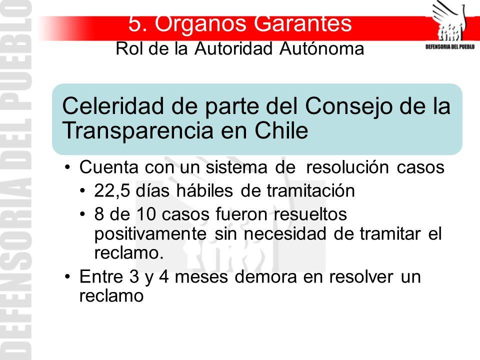 5. Órganos Garantes Rol de la Autoridad Autónoma Celeridad de parte del Consejo de la Transparencia en Chile Cuenta con un sistema de resolución casos