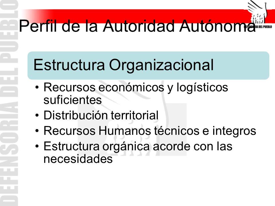 Perfil de la Autoridad Autónoma Estructura Organizacional Recursos económicos y logísticos suficientes Distribución territorial Recursos Humanos técnicos e integros Estructura orgánica acorde con las necesidades