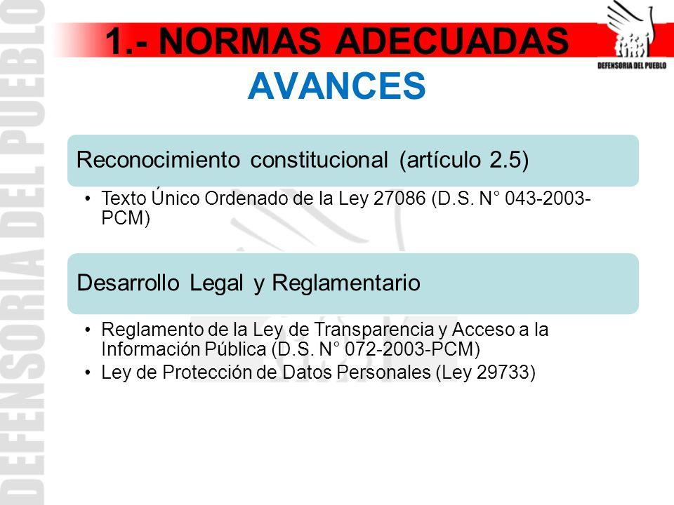 1.- NORMAS ADECUADAS AVANCES Reconocimiento constitucional (artículo 2.5) Texto Único Ordenado de la Ley 27086 (D.S.