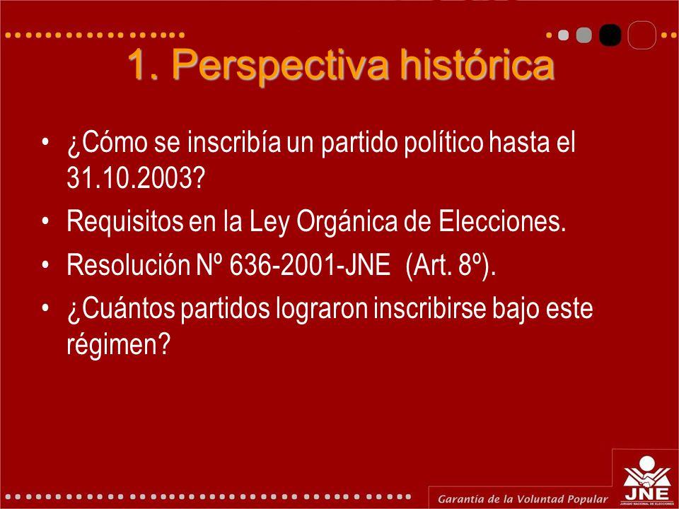 1. Perspectiva histórica ¿Cómo se inscribía un partido político hasta el 31.10.2003? Requisitos en la Ley Orgánica de Elecciones. Resolución Nº 636-20