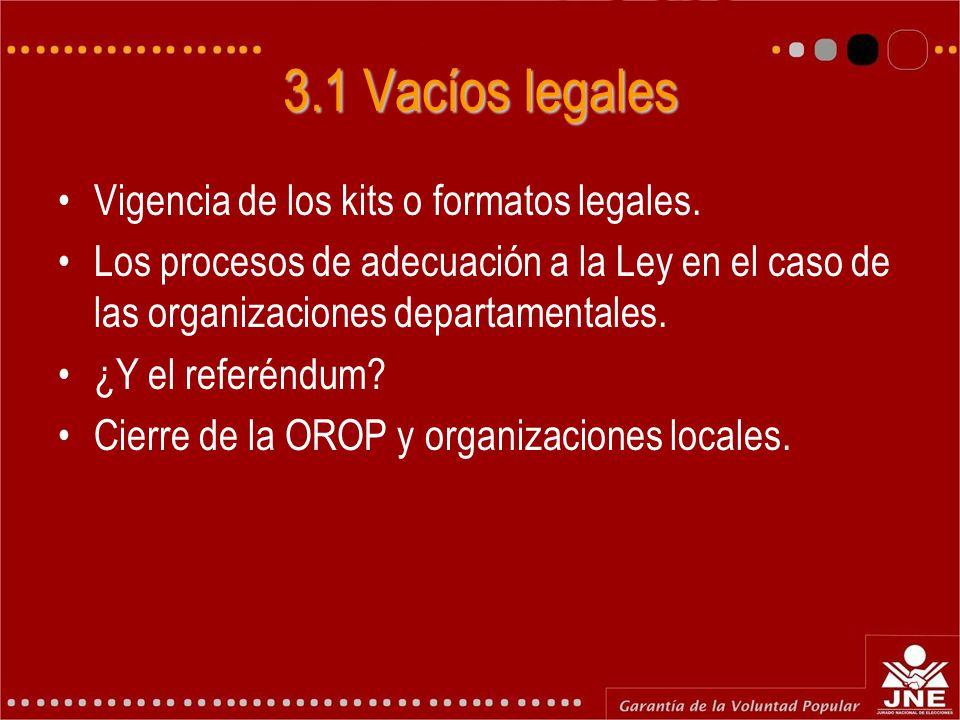 3.1 Vacíos legales Vigencia de los kits o formatos legales. Los procesos de adecuación a la Ley en el caso de las organizaciones departamentales. ¿Y e
