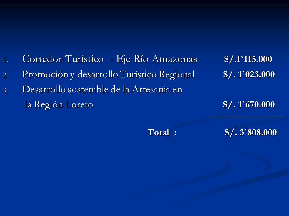 1. Corredor Turìstico - Eje Río Amazonas S/.1`115.000 2. Promoción y desarrollo Turìstico Regional S/. 1`023.000 3. Desarrollo sostenible de la Artesa