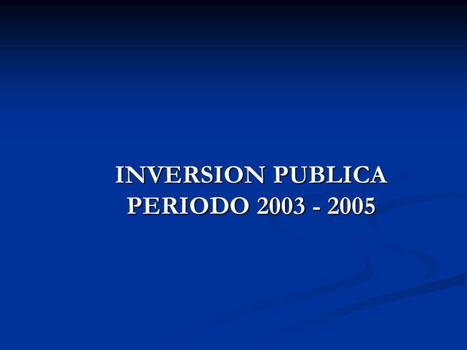 INVERSION PUBLICA PERIODO 2003 - 2005