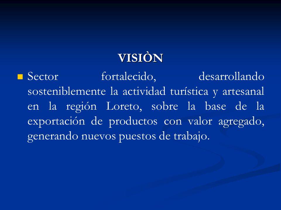 VISIÒN Sector fortalecido, desarrollando sosteniblemente la actividad turística y artesanal en la región Loreto, sobre la base de la exportación de pr