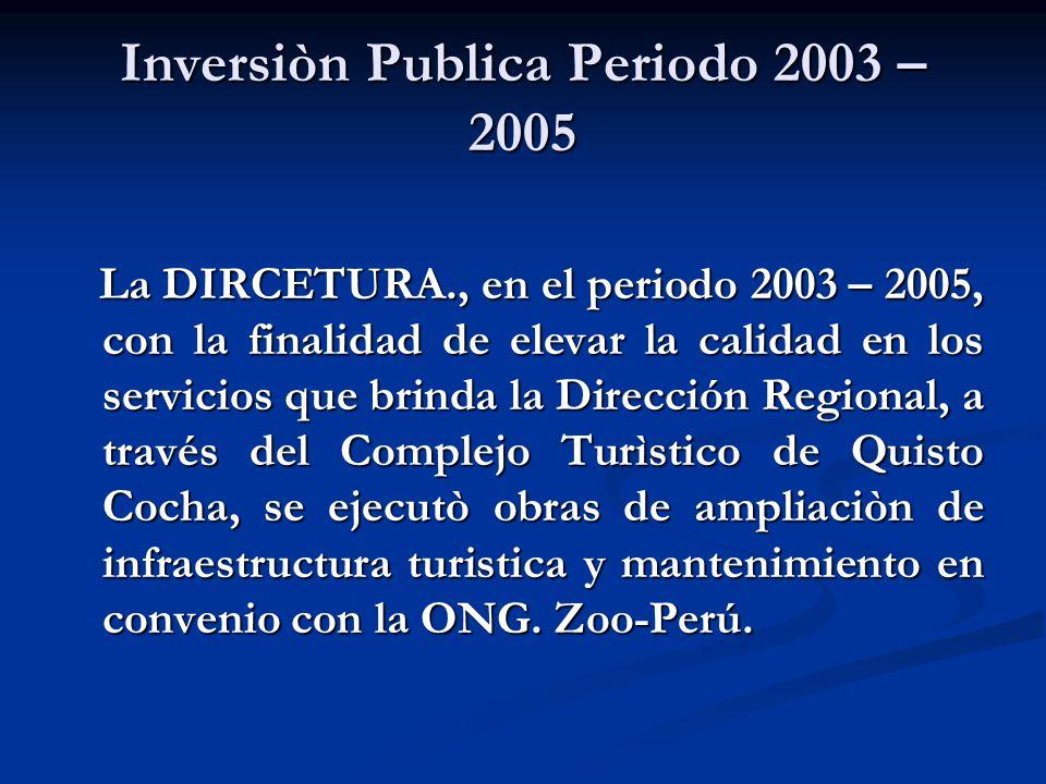 Inversiòn Publica Periodo 2003 – 2005 La DIRCETURA., en el periodo 2003 – 2005, con la finalidad de elevar la calidad en los servicios que brinda la D