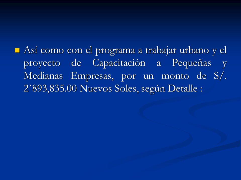 Así como con el programa a trabajar urbano y el proyecto de Capacitaciòn a Pequeñas y Medianas Empresas, por un monto de S/. 2`893,835.00 Nuevos Soles