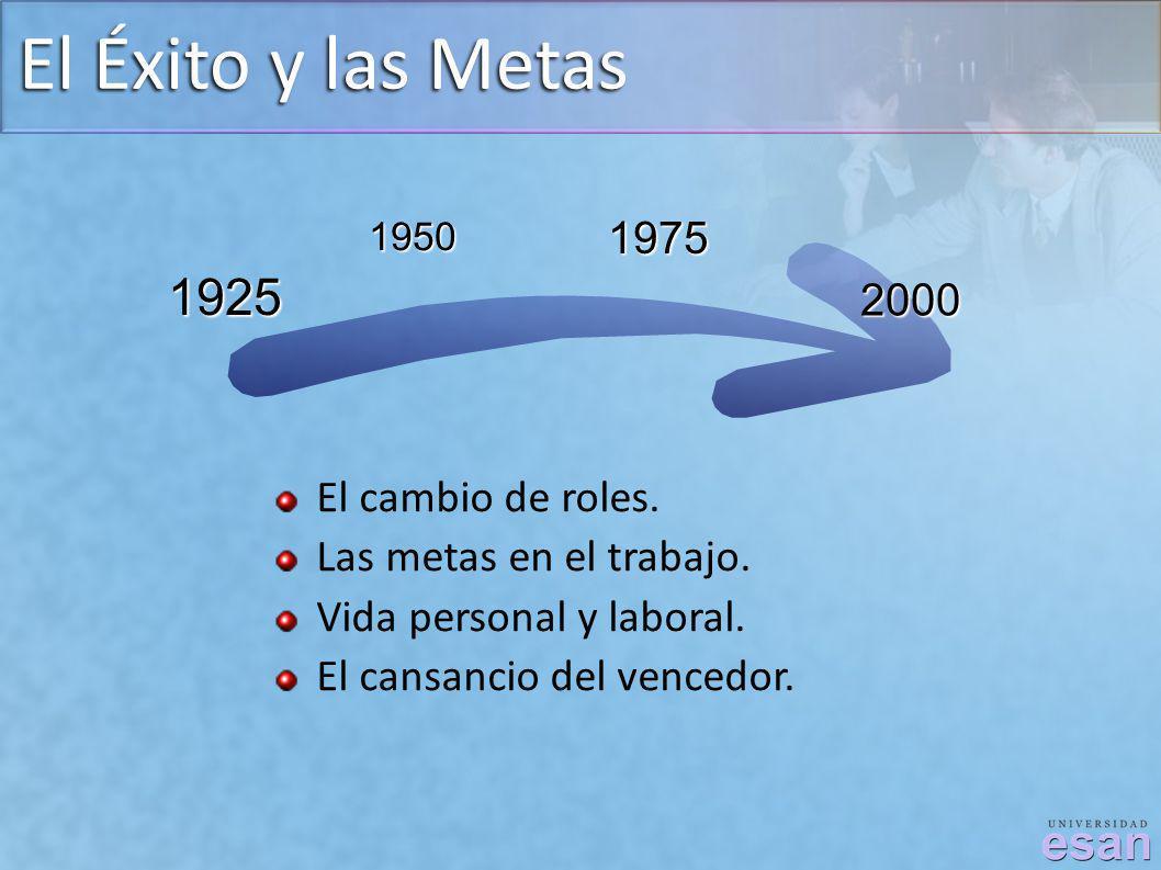 El Éxito y las Metas 1925 195019752000 El cambio de roles. Las metas en el trabajo. Vida personal y laboral. El cansancio del vencedor.