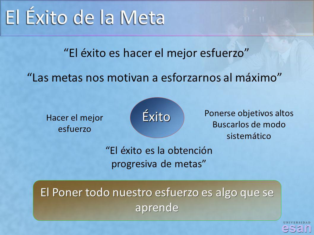 El Éxito de la Meta El éxito es hacer el mejor esfuerzo El éxito es la obtención progresiva de metas Las metas nos motivan a esforzarnos al máximo Éxi