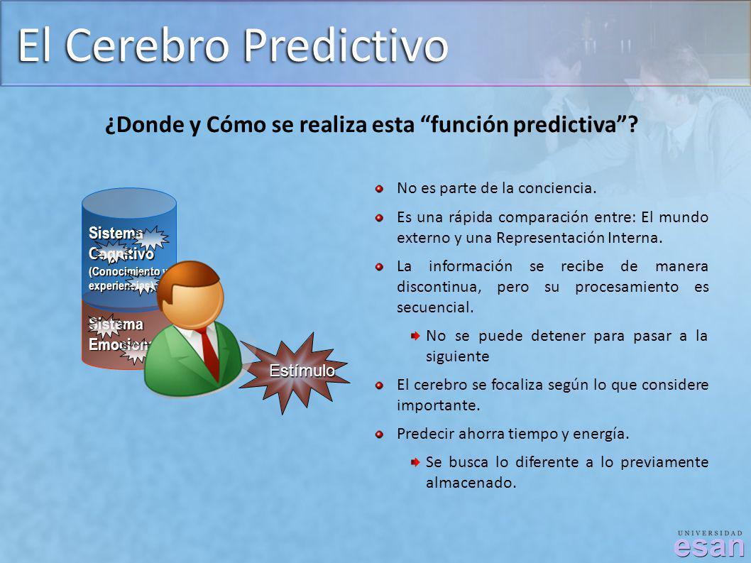 SistemaEmocional SistemaCognitivo (Conocimiento y experiencias) El Cerebro Predictivo ¿Donde y Cómo se realiza esta función predictiva? Estímulo No es