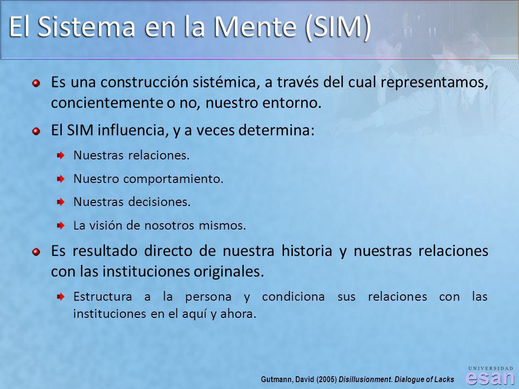 El Sistema en la Mente (SIM) Es una construcción sistémica, a través del cual representamos, concientemente o no, nuestro entorno. El SIM influencia,