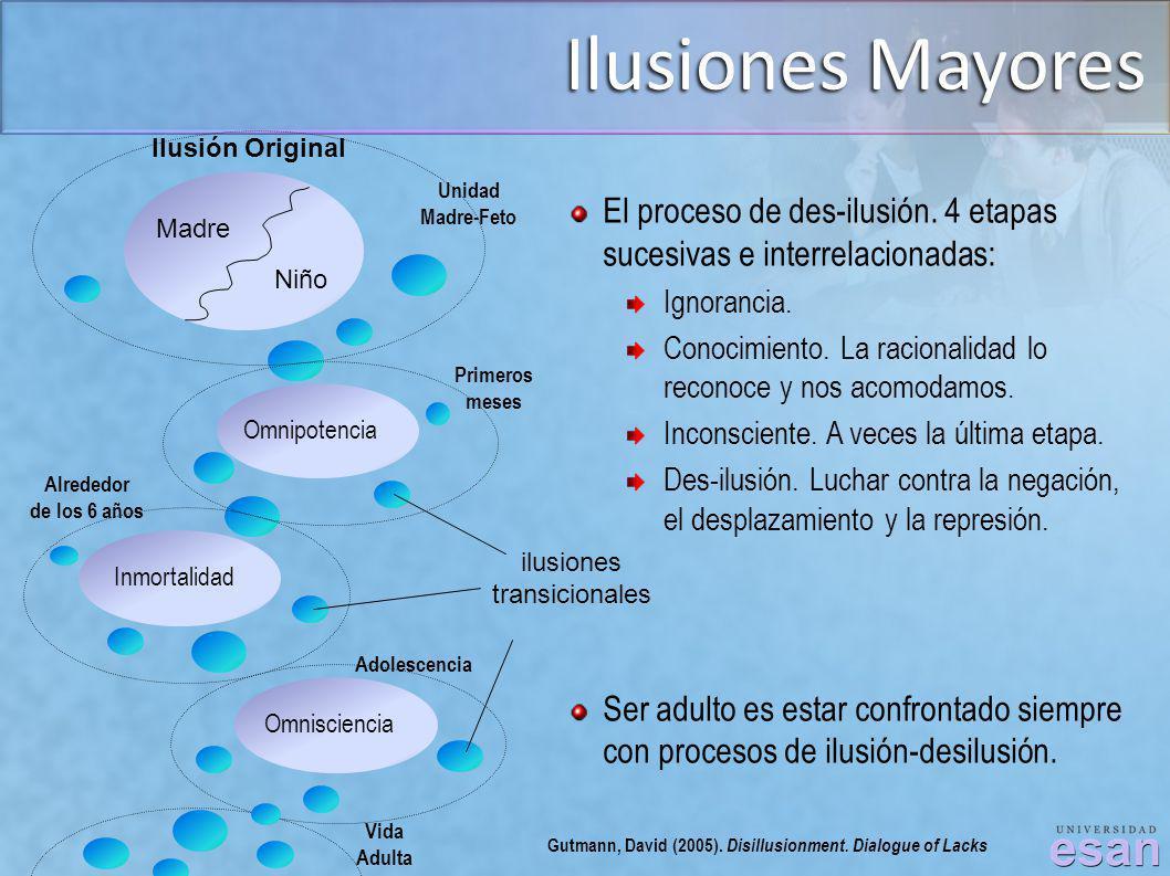 Ilusiones Mayores Madre Niño Ilusión Original Omnipotencia Inmortalidad Omnisciencia ilusiones transicionales Primeros meses Alrededor de los 6 años A