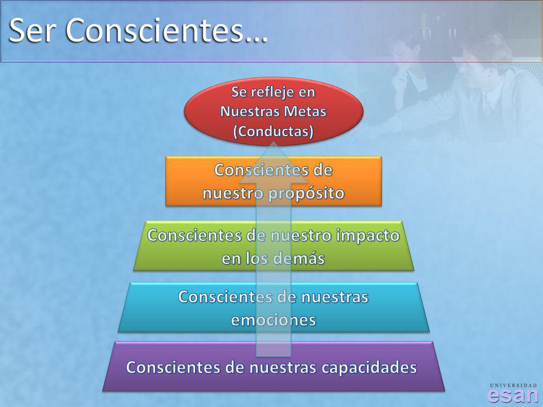 Ser Conscientes…