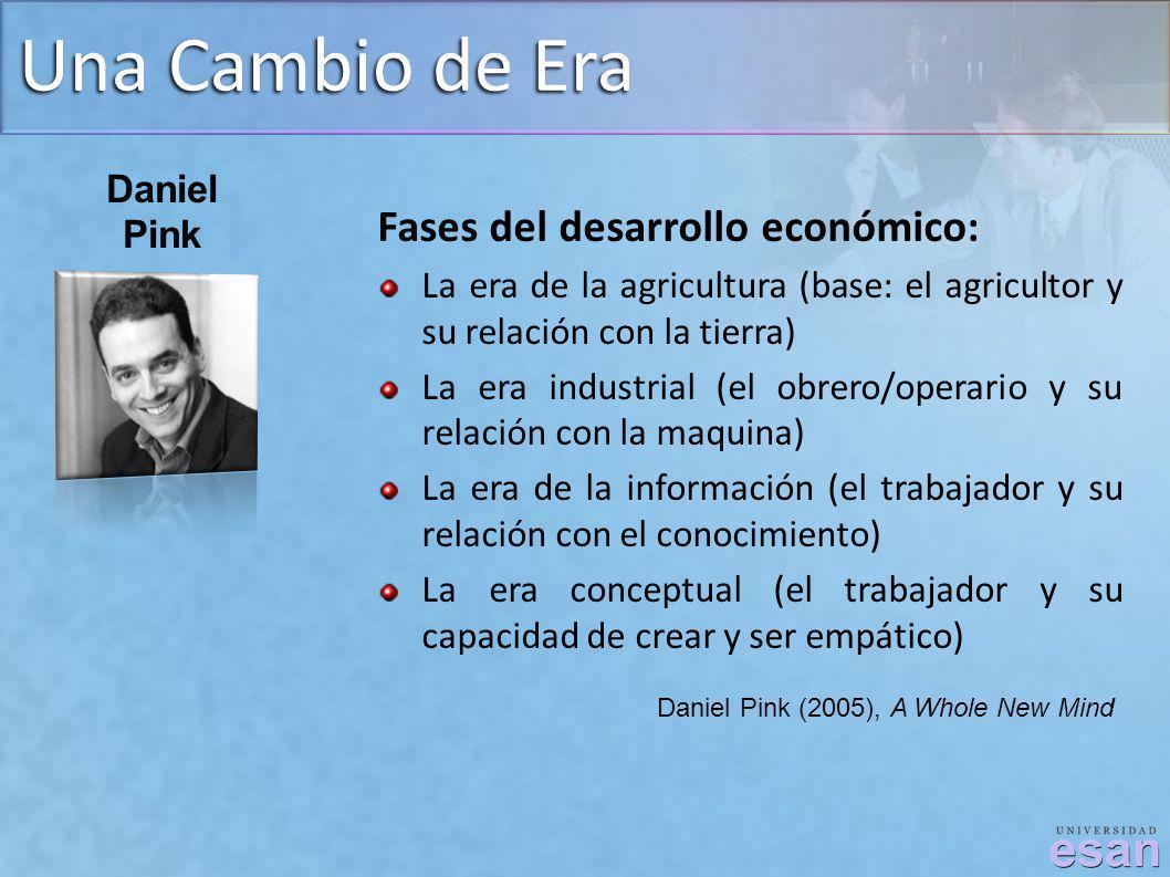 Una Cambio de Era Fases del desarrollo económico: La era de la agricultura (base: el agricultor y su relación con la tierra) La era industrial (el obr