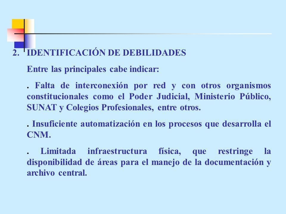 2.IDENTIFICACIÓN DE DEBILIDADES Entre las principales cabe indicar:.