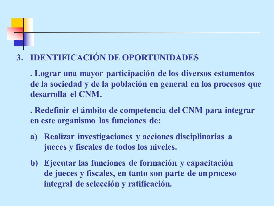 3.IDENTIFICACIÓN DE OPORTUNIDADES.