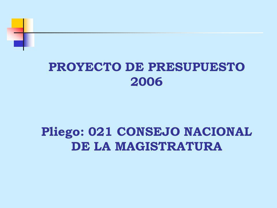 PROYECTO DE PRESUPUESTO 2006 Pliego: 021 CONSEJO NACIONAL DE LA MAGISTRATURA