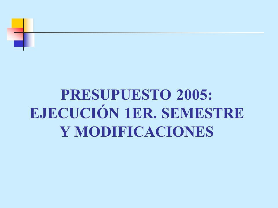 PRESUPUESTO 2005: EJECUCIÓN 1ER. SEMESTRE Y MODIFICACIONES