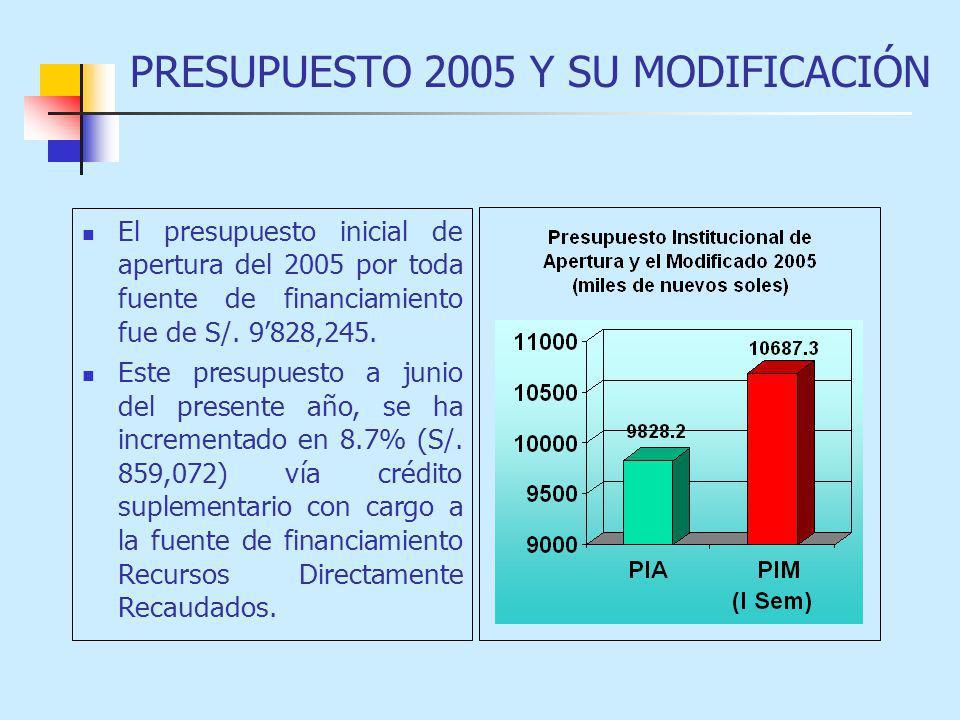 PRESUPUESTO 2005 Y SU MODIFICACIÓN El presupuesto inicial de apertura del 2005 por toda fuente de financiamiento fue de S/.