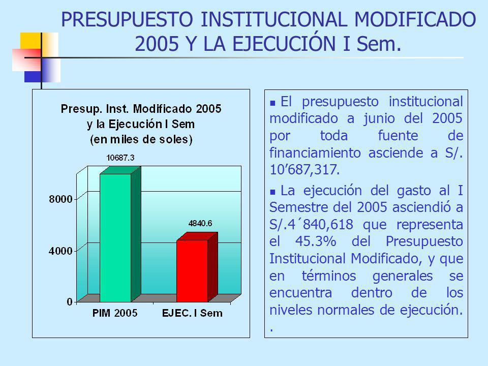 PRESUPUESTO INSTITUCIONAL MODIFICADO 2005 Y LA EJECUCIÓN I Sem.