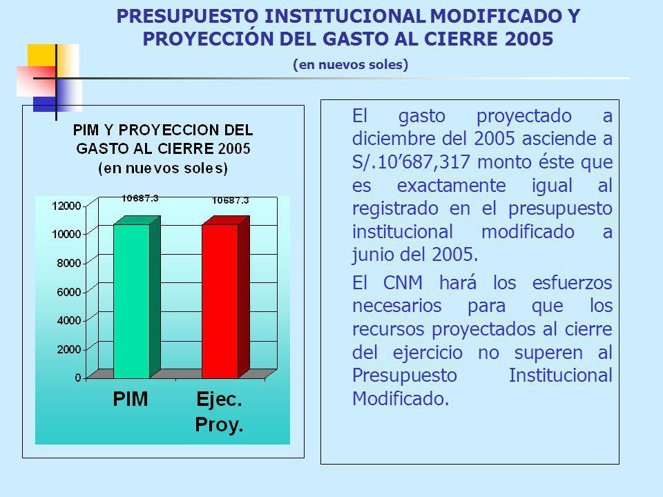 PRESUPUESTO INSTITUCIONAL MODIFICADO Y PROYECCIÓN DEL GASTO AL CIERRE 2005 (en nuevos soles) El gasto proyectado a diciembre del 2005 asciende a S/.10687,317 monto éste que es exactamente igual al registrado en el presupuesto institucional modificado a junio del 2005.