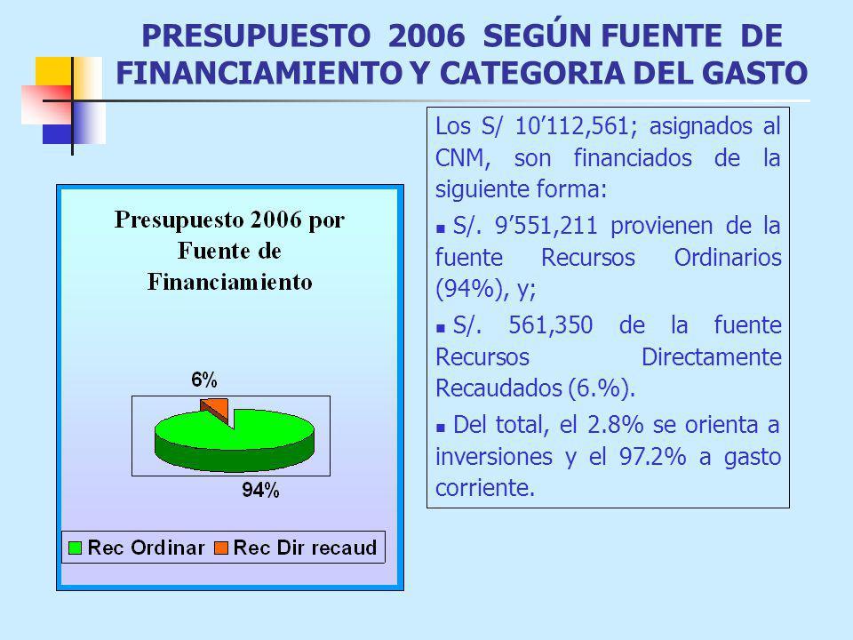PRESUPUESTO 2006 SEGÚN FUENTE DE FINANCIAMIENTO Y CATEGORIA DEL GASTO Los S/ 10112,561; asignados al CNM, son financiados de la siguiente forma: S/.