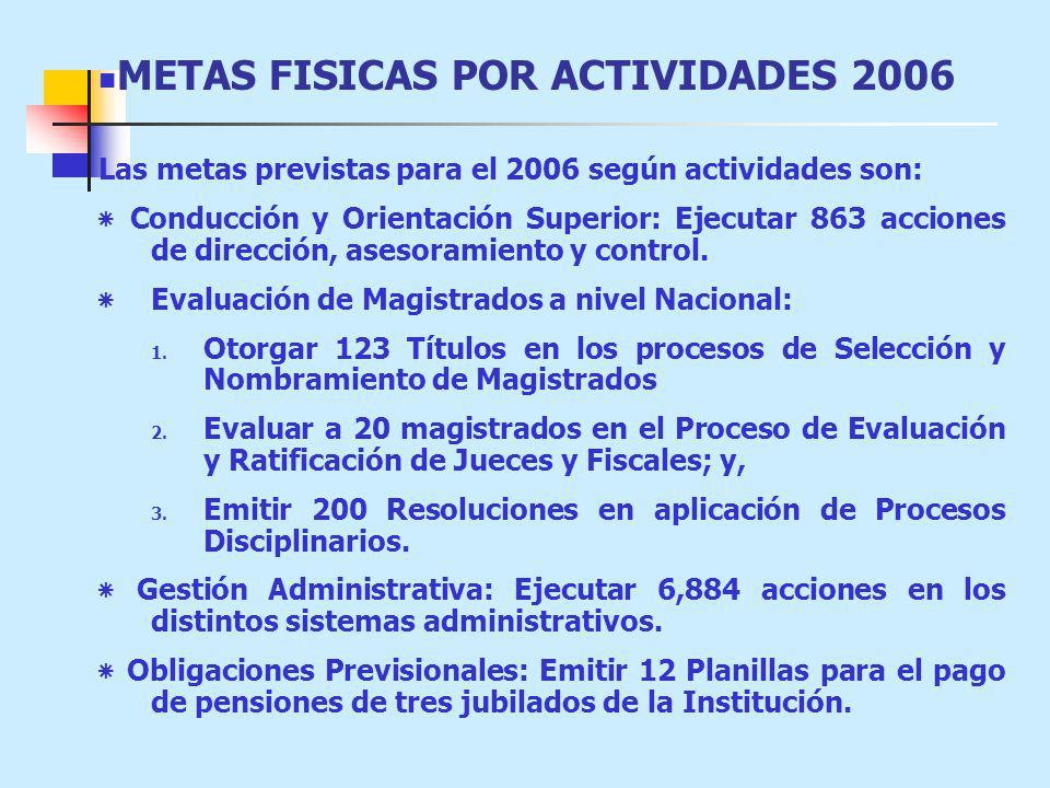 Las metas previstas para el 2006 según actividades son: ٭ Conducción y Orientación Superior: Ejecutar 863 acciones de dirección, asesoramiento y control.